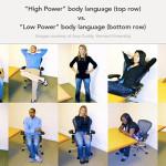 Kroppsspråket – du blir også påvirket av ditt eget!